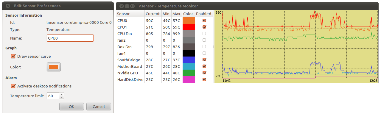 Check CPU And Hard Disk Temperature On Linux Distros