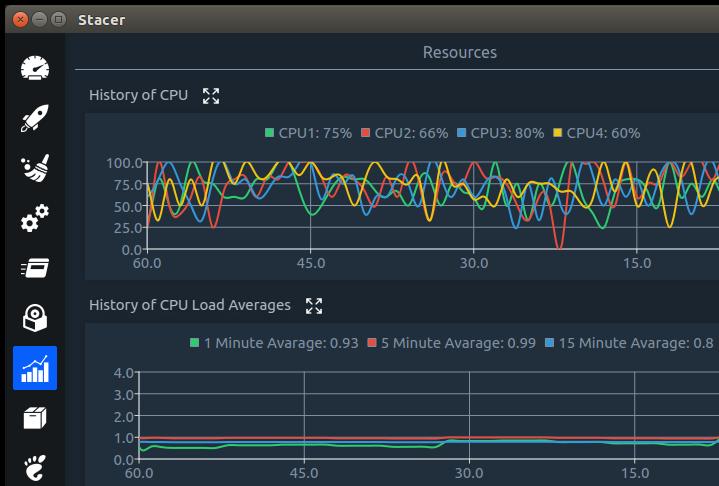 Awesome CCleaner Alternatives For Ubuntu 20.04 LTS
