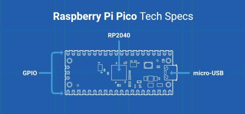 Meet Raspberry Pi Pico, Raspberry Silicon From Raspberry Foundation [Specs]